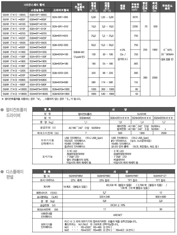 SGNR_제품사양