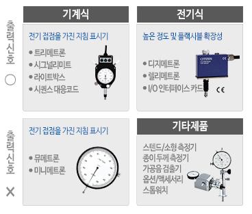 비접촉식 변위센서 종류